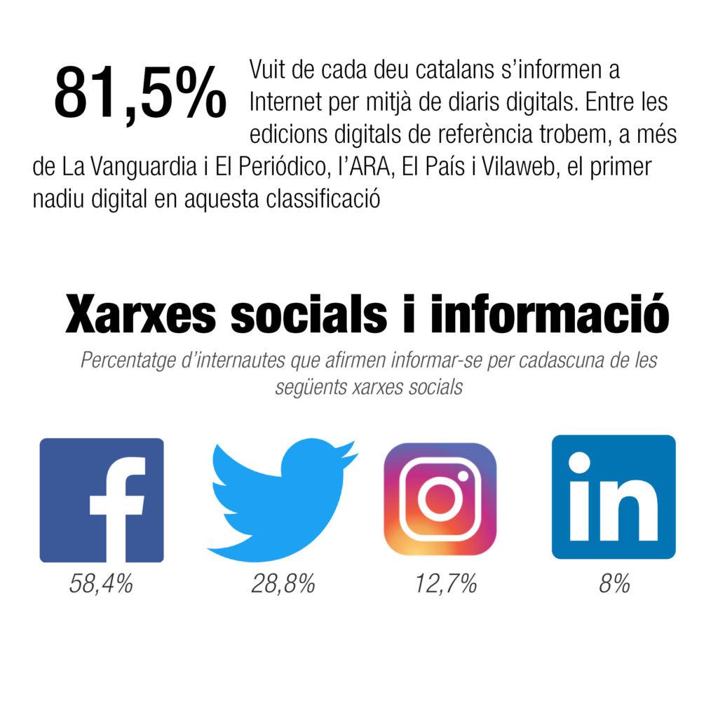 General_xarxes socials