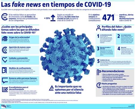 infografia fake news coronavirus